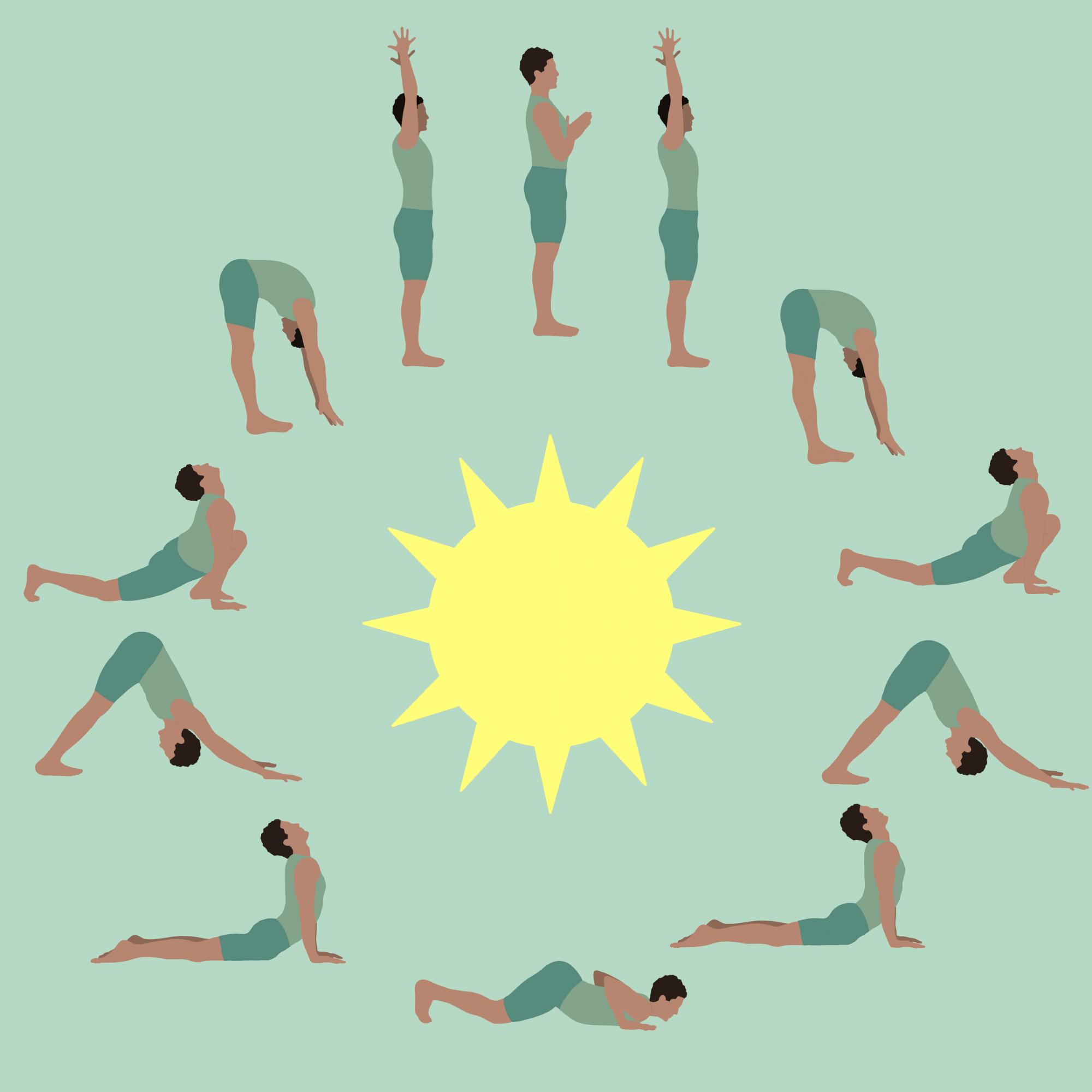 Illustration Bewegungsablauf Sonnengruß