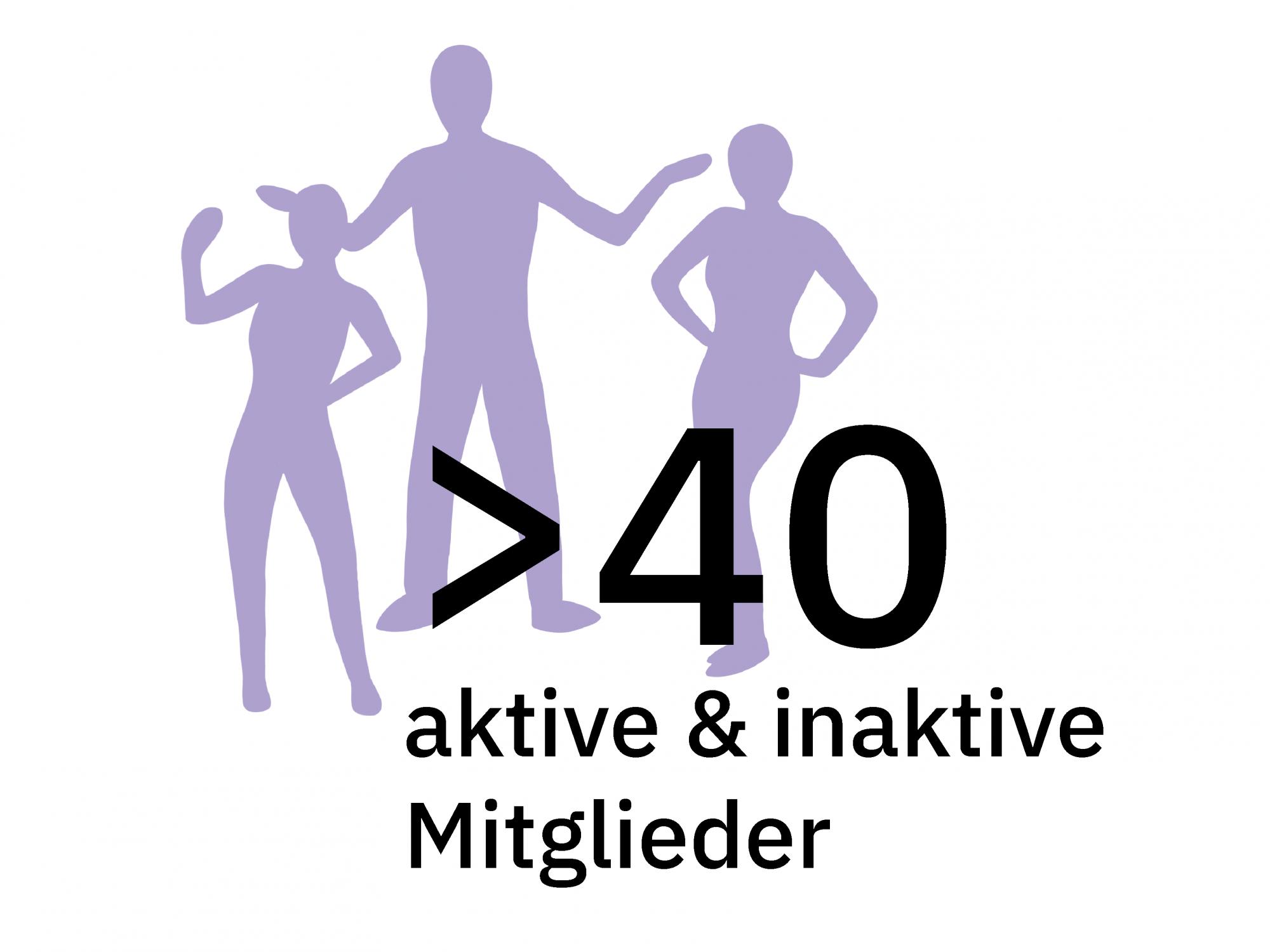 Aktive und inaktive Mitglieder illustriert