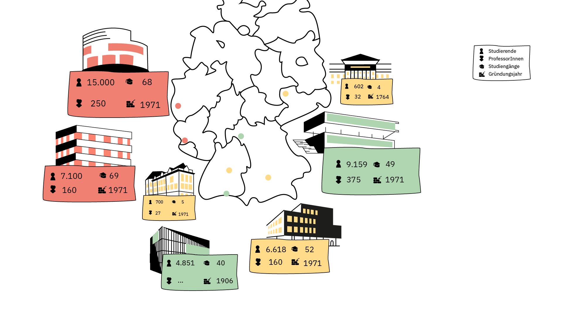 Viele verschiedene Gebäude und eine Deutschlandkarte in der Mitte.
